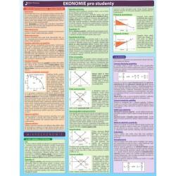 Ekonomie pro studenty - tabulka (volné listy A4)